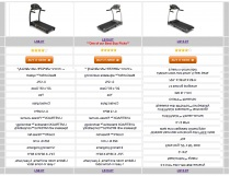 Livestrong Treadmill Comparison Chart