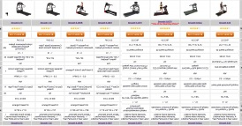 Smooth Treadmill Comparison Chart